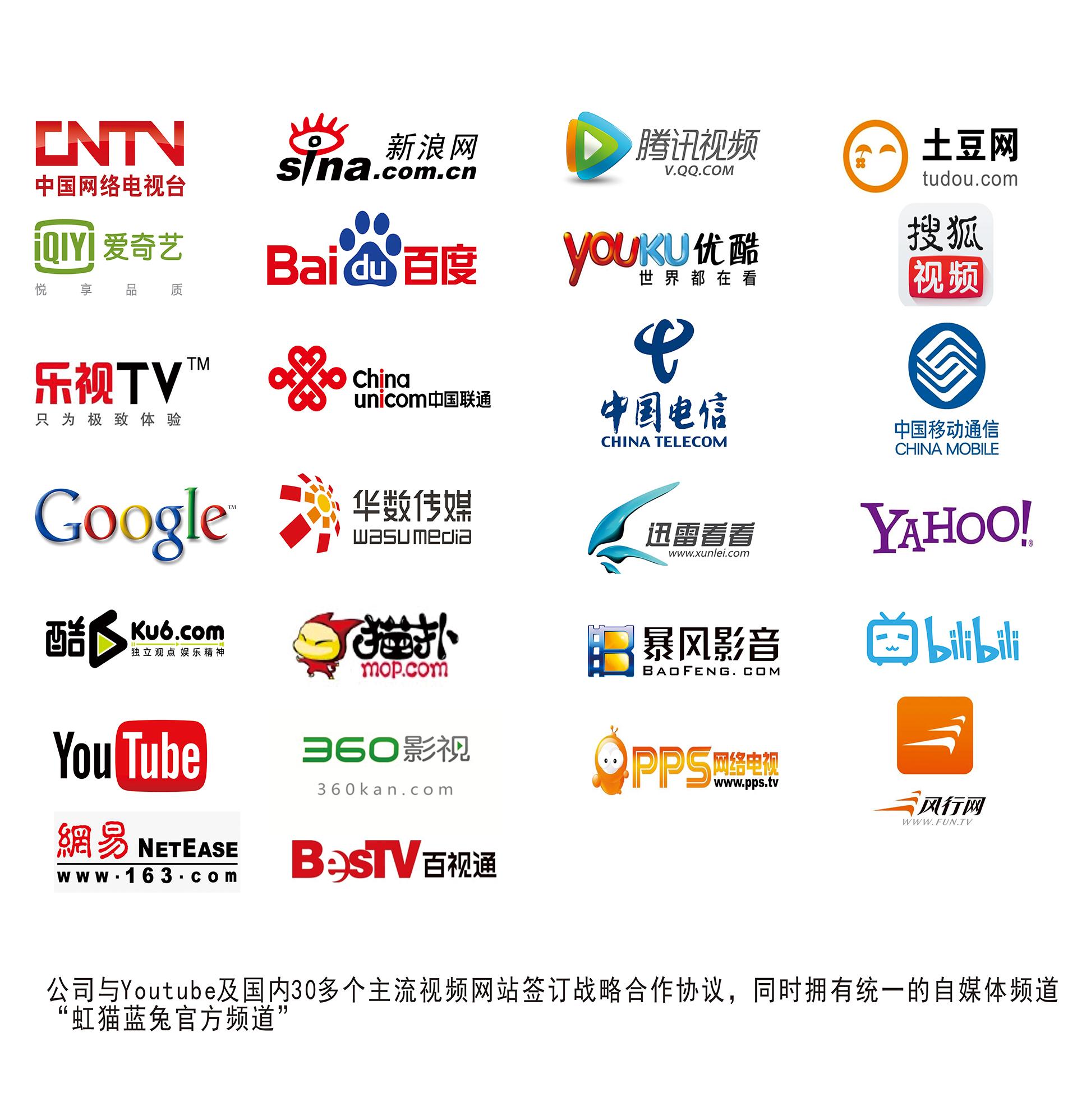 网络媒体合作伙伴