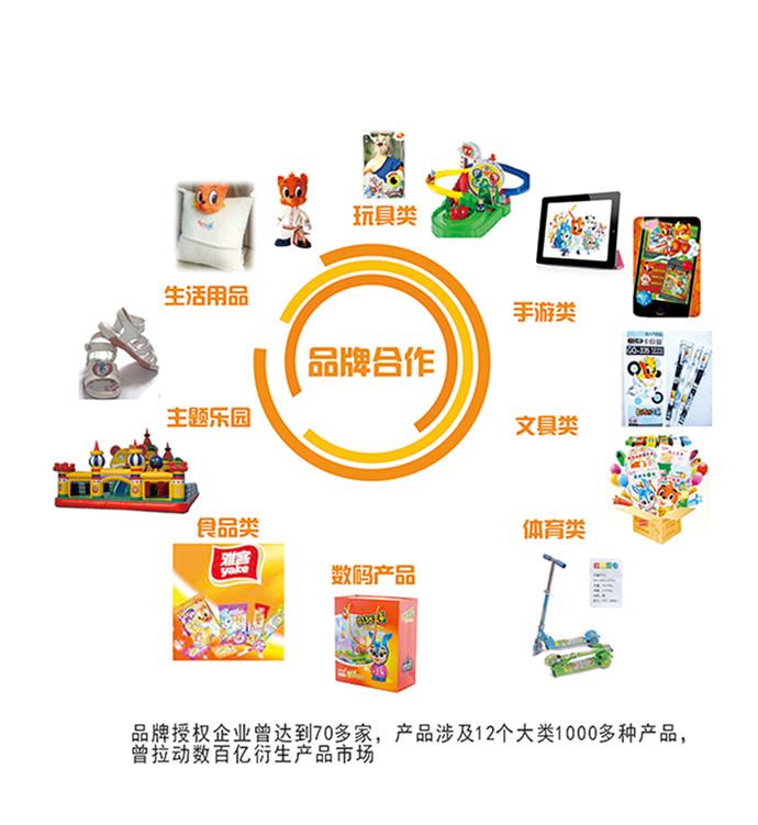 虹猫华人娱乐测速彩票官方网站品牌授权